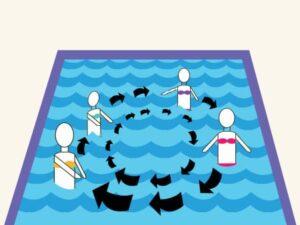 игры в бассейне - водоворот