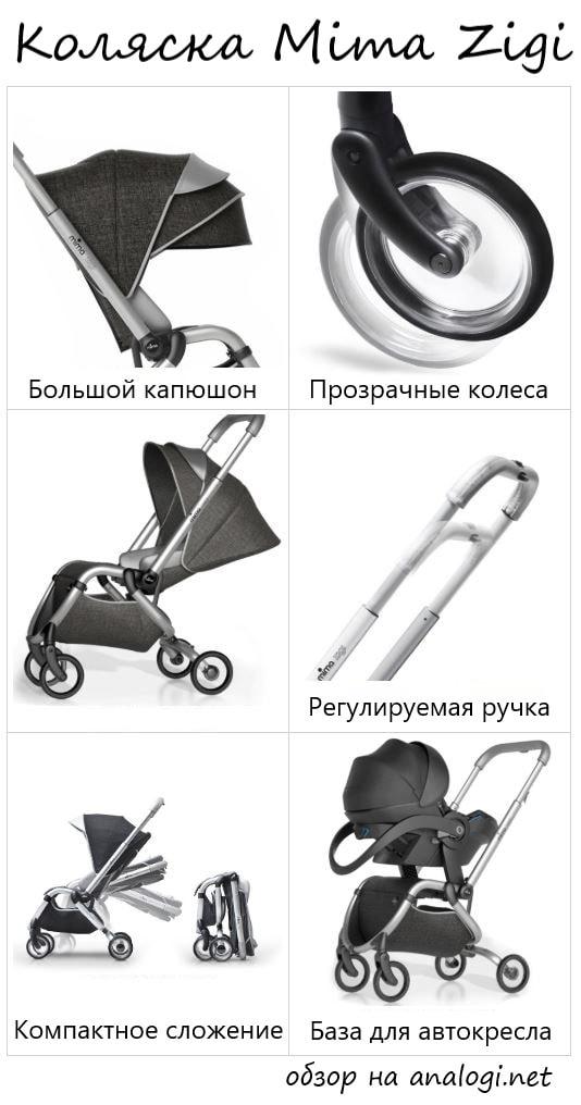 коляска mima zigi описание