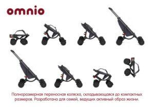 складывание Omnio Stroller