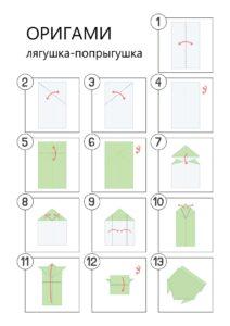 Схема-инструкция для оригами Прыгающая лягушка