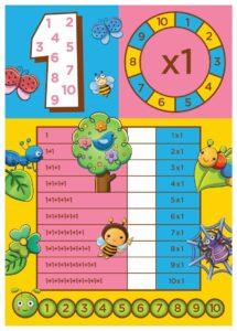 Скачать и распечатать таблицу умножения